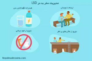 تنظیم  وضعیت در LSD - بد تریپ شدن در ال اس دی LSD